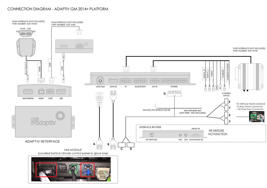 Diagram  Displayport To Hdmi Wiring Diagram Full Version Hd Quality Wiring Diagram